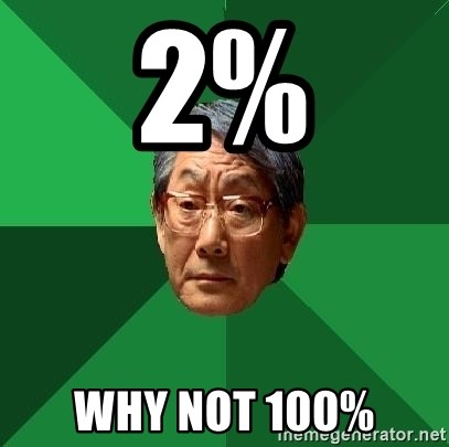 High Expectations Asian Father - 2% Why not 100%