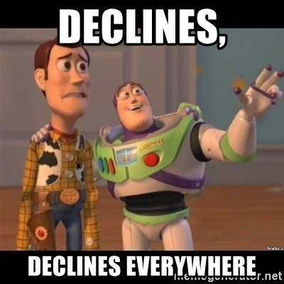 Buzz lightyear meme fixd - Declines, declines everywhere