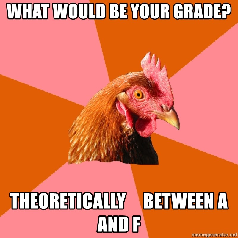 Anti Joke Chicken - What would be your grade? Theoretically     between A and F