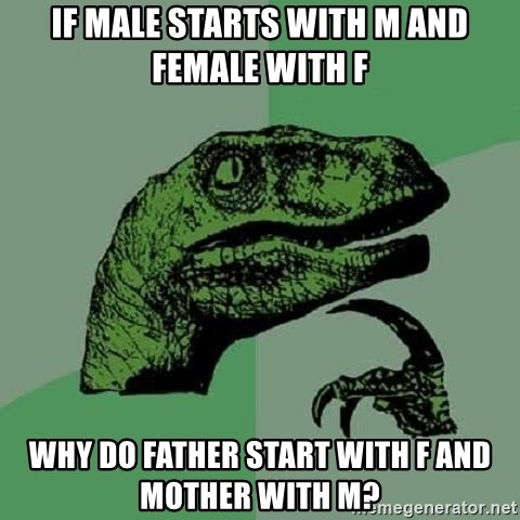 Philosoraptor - if male starts with m and female with f why do father start with f and mother with m?