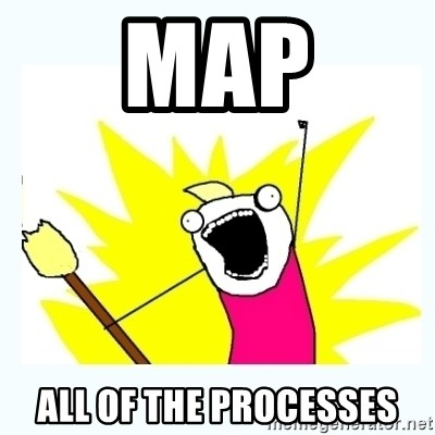 All the things - map all of the processes