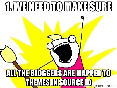 X ALL THE THINGS - 1. we need to make sure all the bloggers are mapped to themes in source id