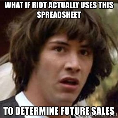 Conspiracy Guy - WHAT IF RIOT ACTUALLY USES THIS SPREADSHEET TO DETERMINE FUTURE SALES
