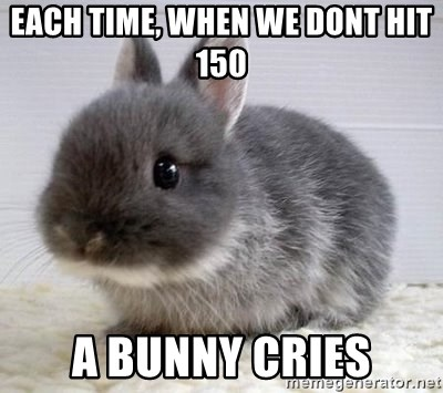 ADHD Bunny - Each time, when we dont hit 150 A bunny cries