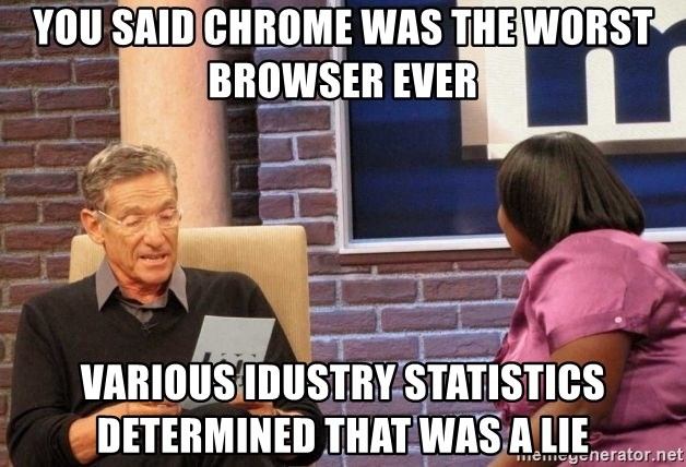 Maury Lie Detector - You said chrome was the worst browser ever various idustry statistics determined that was a lie