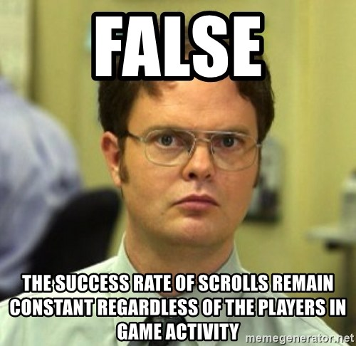 False Dwight - false the success rate of scrolls remain constant regardless of the players in game activity