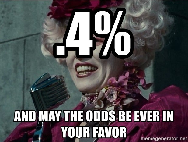 Effie Trinket :D - .4% and may the odds be ever in your favor