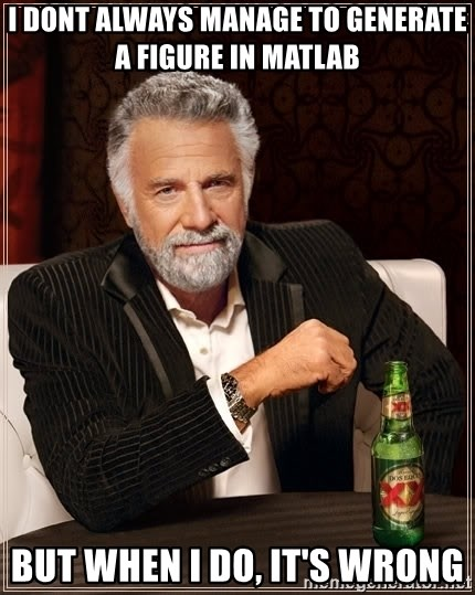 The Most Interesting Man In The World - I dont always manage to generate a figure in matlab but when i do, it's wrong