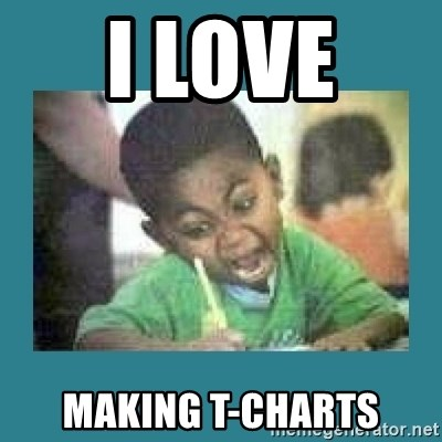 I love coloring kid - I LOVE  Making T-charts