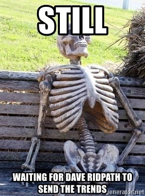 Waiting Skeleton - Still Waiting for Dave ridpath to send the trends