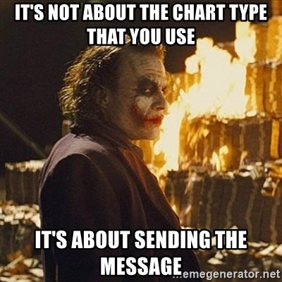 Joker sending a message - it's not about the chart type that you use it's about sending the message