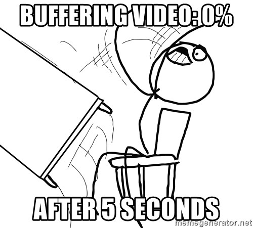 Desk Flip Rage Guy - BUFFERING VIDEO: 0%  AFTER 5 SECONDS
