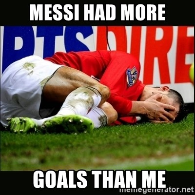 cristiano ronaldo crying - Messi had more  goals than me