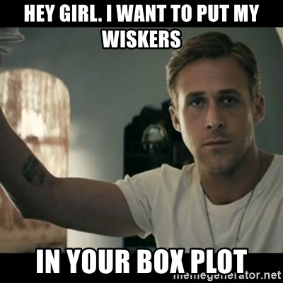 ryan gosling hey girl - Hey Girl. I want to put my wiskers in your box plot
