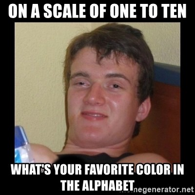 zjarany zbyszek - ON A SCALE OF ONE TO TEN WHAT'S YOUR FAVORITE COLOR IN THE ALPHABET