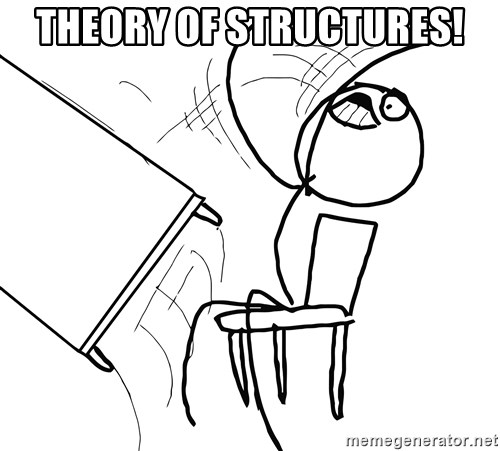 Desk Flip Rage Guy - theory of structures!