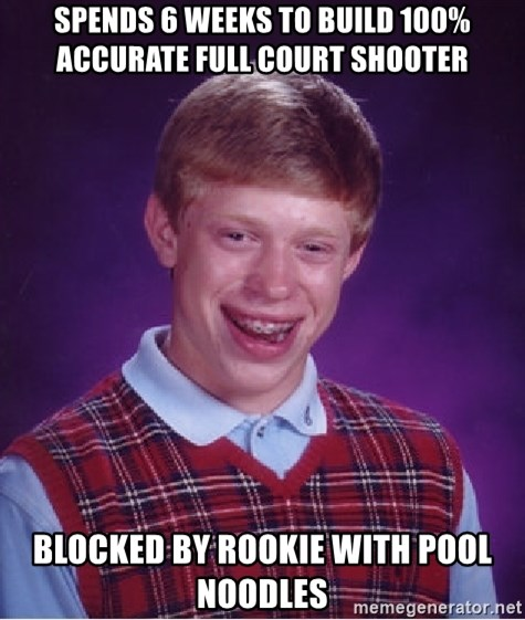 Bad Luck Brian - Spends 6 weeks to Build 100% accurate full court shooter Blocked by rookie with pool Noodles