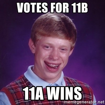 Bad Luck Brian - Votes for 11B 11A wins