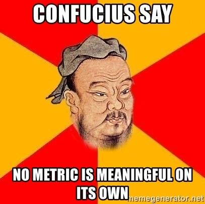 Wise Confucius - Confucius SAY No metric is meaningful on its OWN