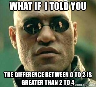 What if I told you / Matrix Morpheus - What if  i told you the difference between 0 to 2 is greater than 2 to 4
