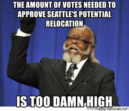 Too high - the amount of votes needed to approve seattle's potential relocation is too damn high