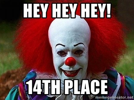 Pennywise the Clown - Hey Hey Hey! 14th place