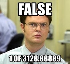 Dwight Shrute - False 1 of 3128.88889