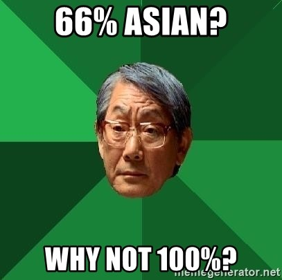 High Expectations Asian Father - 66% Asian? Why not 100%?