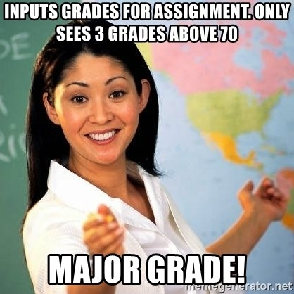 Terrible  Teacher - Inputs grades for assignment. only sees 3 grades above 70 Major grade!