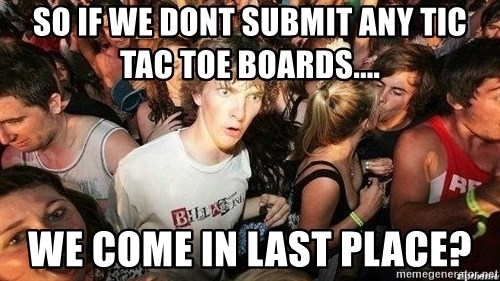 -Sudden Clarity Clarence - so if we dont submit any tic tac toe boards.... we come in last place?