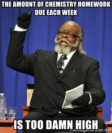 Rent Is Too Damn High - The amount of chemistry homework due each week is too damn high