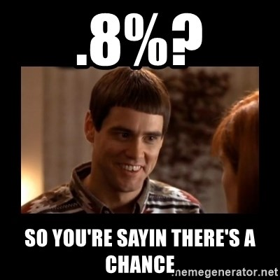 Lloyd-So you're saying there's a chance! - .8%? So you're sayin there's a chance