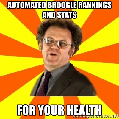 Dr. Steve Brule - Automated Broogle Rankings and stats For your health