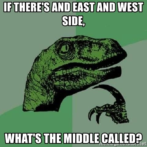 Philosoraptor - if there's and east and west side, what's the middle called?
