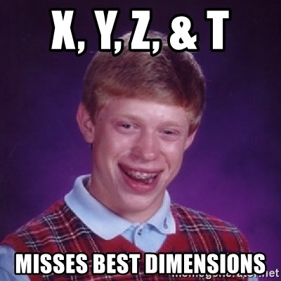 Bad Luck Brian - x, y, z, & t misses best dimensions
