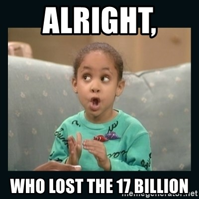 Raven Symone - ALRIGHT,  WHO LOST THE 17 BILLION