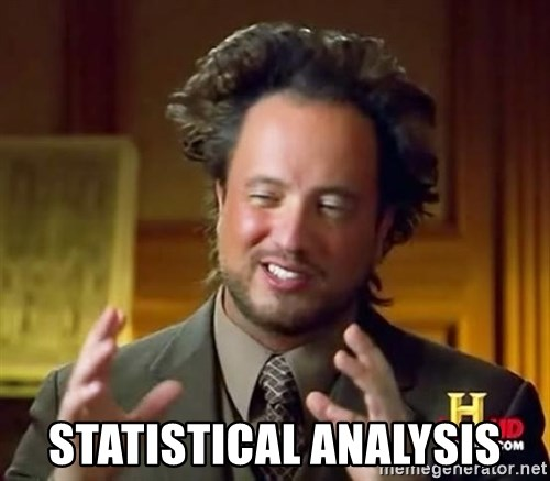 Ancient Aliens -  statistical analysis