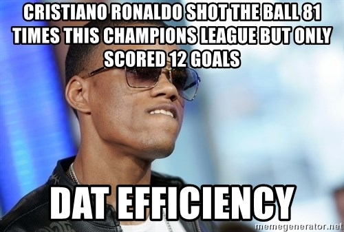 Dat Ass - Cristiano Ronaldo shot the ball 81 times this champions league but only scored 12 goals dat efficiency