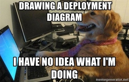 I have no idea what I'm doing - Dog with Tie -  Drawing a deployment diagram I have no idea what I'm doing