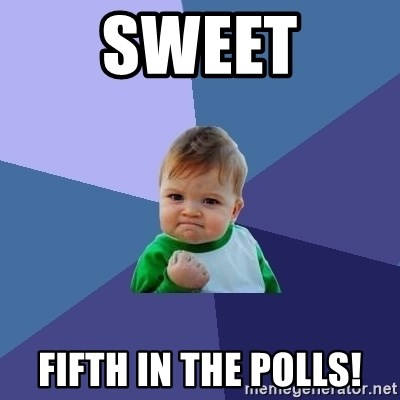Success Kid - Sweet Fifth in the polls!