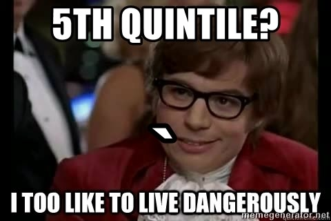 I too like to live dangerously - 5th quintile? `