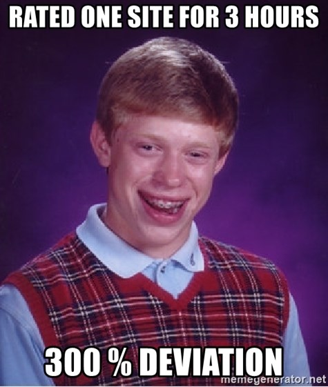 Bad Luck Brian - raTED ONE SITE FOR 3 HOurs 300 % DEVIATION