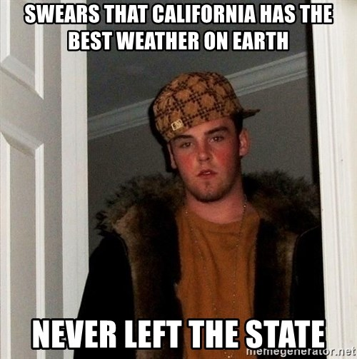 Scumbag Steve - swears that california has the best weather on earth never left the state