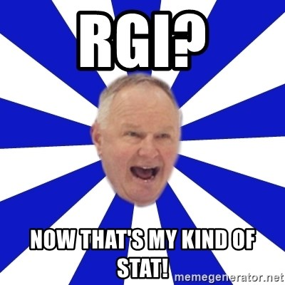 Crafty Randy - RGI? Now that's my kind of stat!