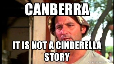 Bill Murray Caddyshack - canberra it is not a cinderella story