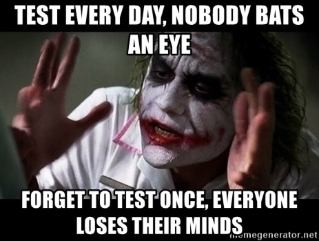 joker mind loss - Test every day, nobody bats an eye forget to test once, everyone loses their minds
