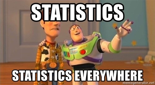 Consequences Toy Story - STATISTICS STATISTICS EVERYWHERE