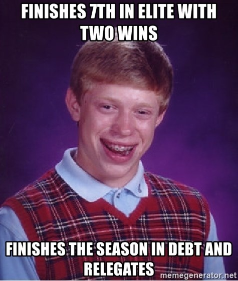 Bad Luck Brian - FINISHES 7TH IN ELITE WITH TWO WINS FINISHES THE SEASON IN DEBT AND RELEGATES