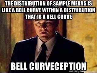 inception - The Distribution of Sample Means is like a bell curve within a Distribution that is a bell curve Bell curveception