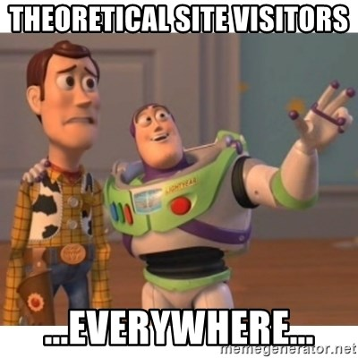 Toy story - theoretical site visitors ...everywhere...